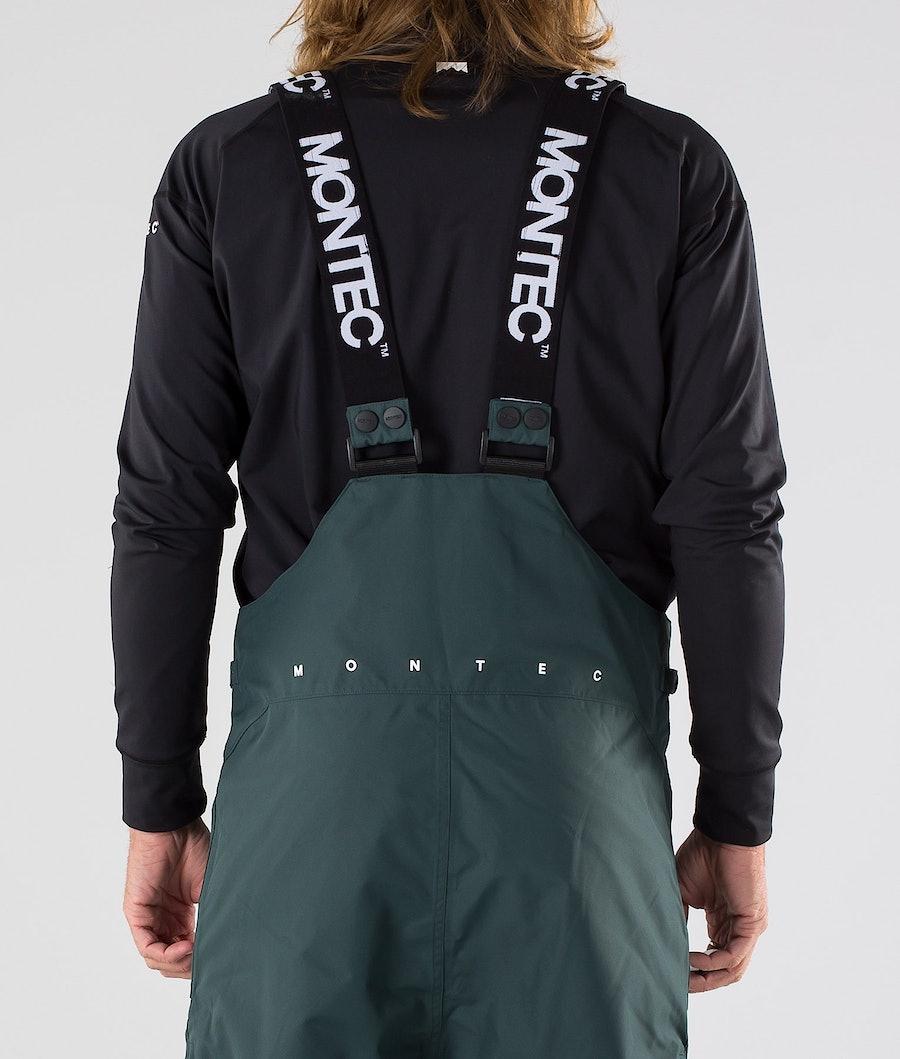 Montec Fawk Snowboard Pants Dark Atlantic